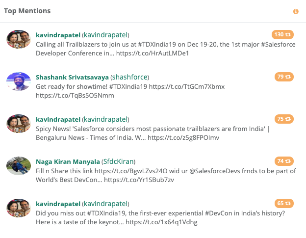 #TDXIndia19 Social Analytics - Top Mentions