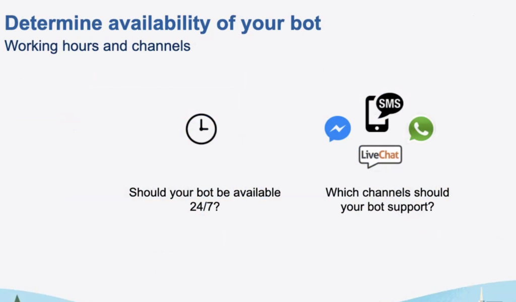 Determine availability of your bot