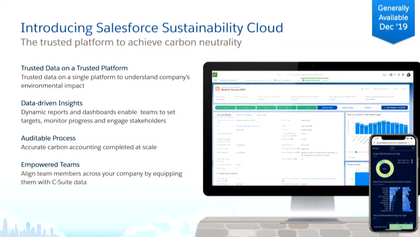 Introducing Salesforce Sustainability Cloud